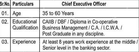 Ahmednagar Merchant Co-Op Bank LTD Bharti 2021