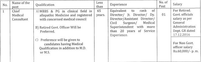 State Health Guarantee Society Mumbai Bharti 2021