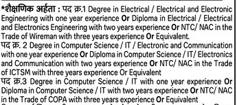 Govt ITI Dhamangaon Amravati Bharti 2021